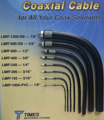 Amateur coax compare
